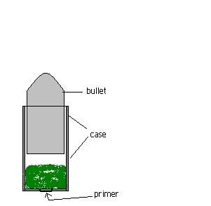 Question about bullets from noob-case.jpg