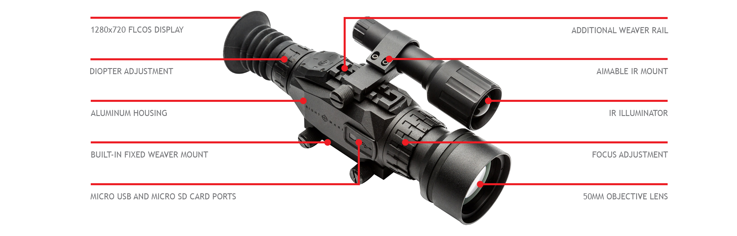 Sightmark Wraith HD 4-32x50 Digital Riflescope-sm18011-3.png